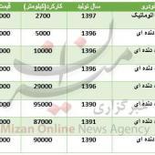 قیمت پژو ۲۰۷ کارکرده در بازار+ جدول
